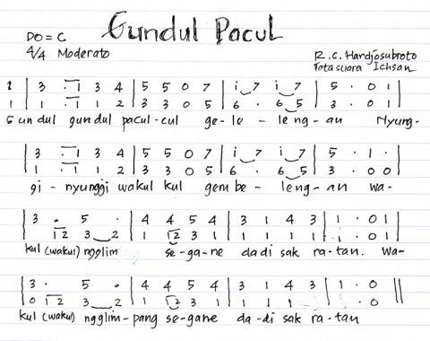 Image Result For Partitur Lagu Daerah Jawa Barat
